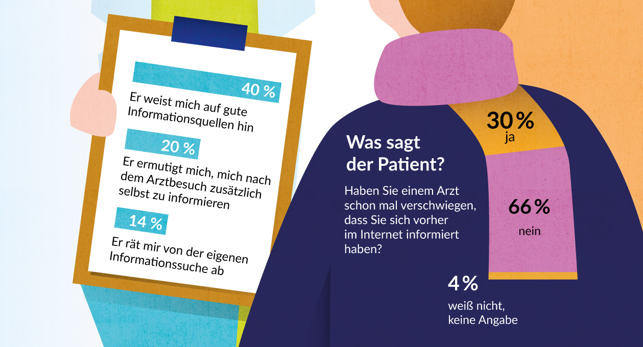 Was sagt der Patient?
